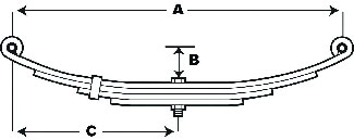 Double Eye Spring Measurements Required For Replacement Illustration
