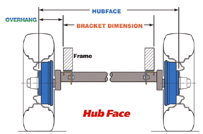 Swell Torflex Rubber Torsion Suspension Axle Measurements Humphreys Wiring Database Wedabyuccorg