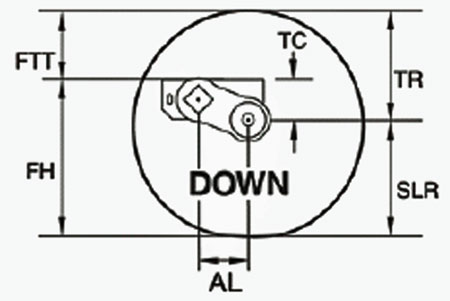 Dexter Torflex Axle Down Start Angle