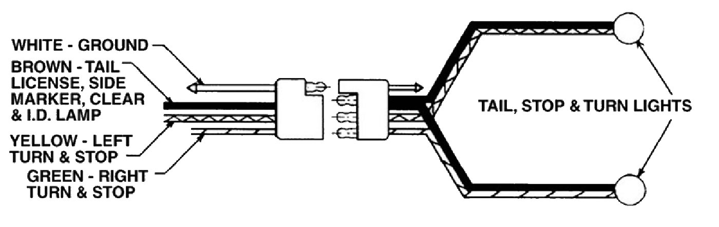 wishbone trailer wiring harness diagram ptc wiring diagram