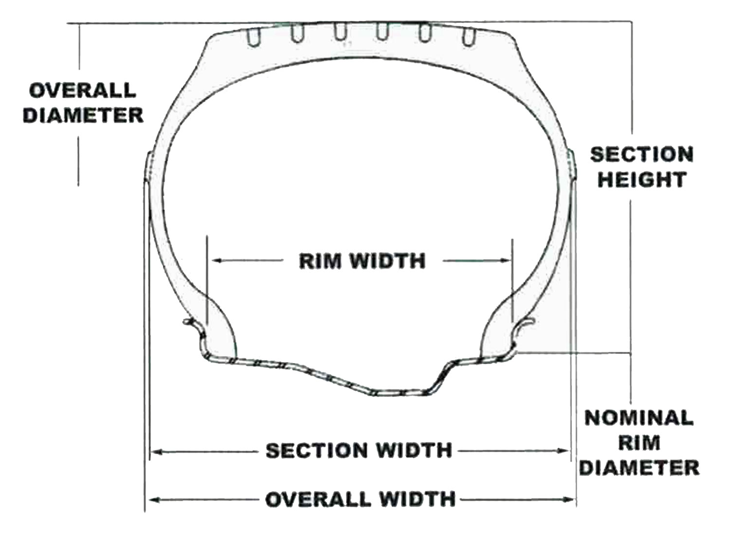 Definition Of Tire Terms Humphreys Hitch And Trailer Parts Coupler Diagram